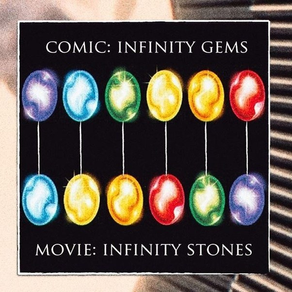 Gems VS Stones