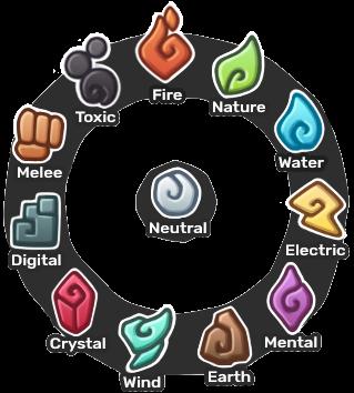 TemTem Type_wheel